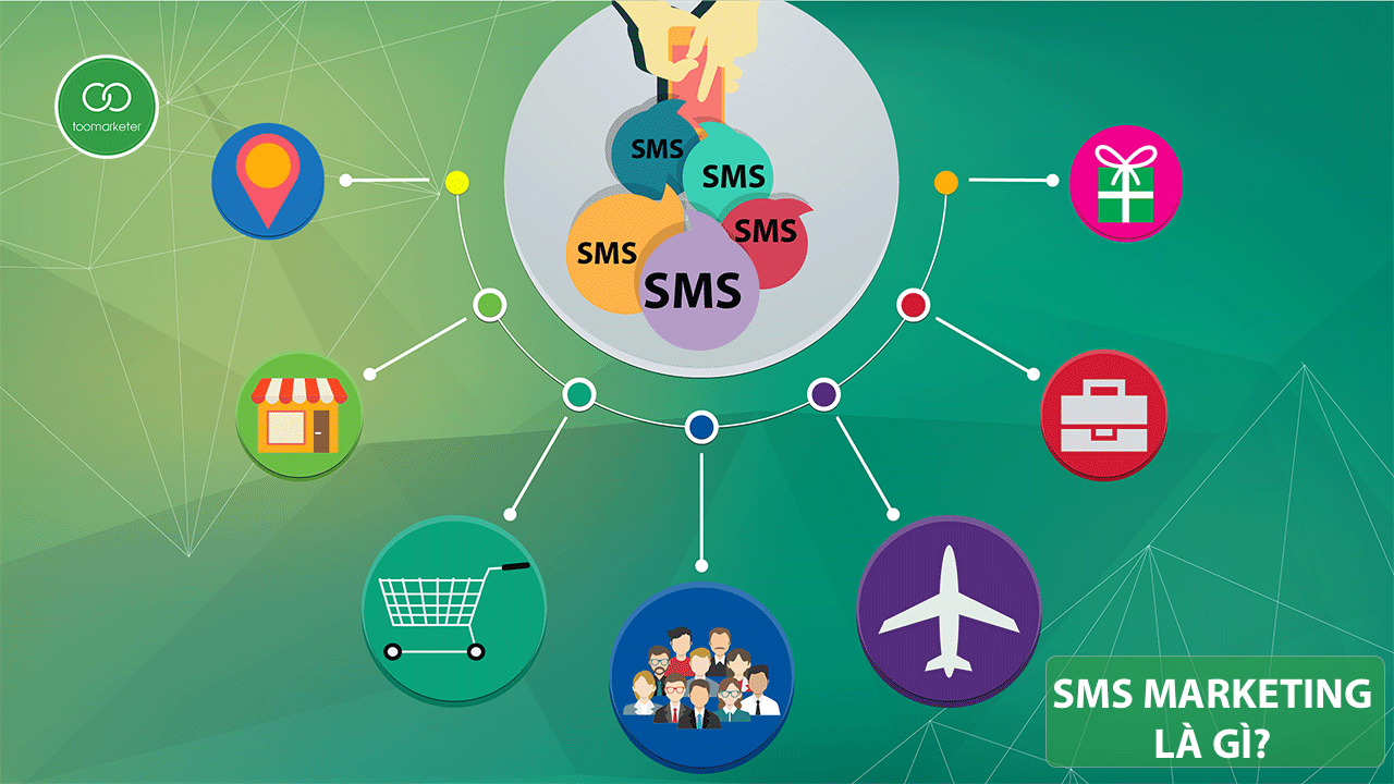 SMS-Marketing-la-gi